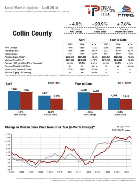 TPT_Local_Market_Update-APRIL2014_pdf
